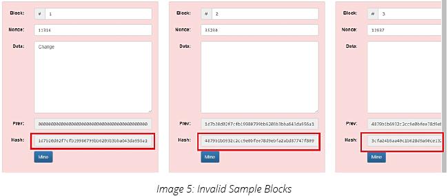 Invalid Sample Blocks