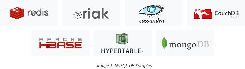 NoSQL DB Samples