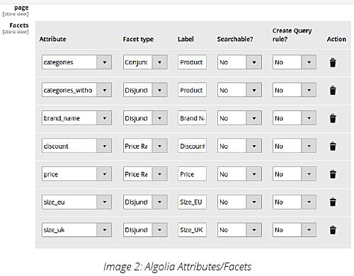 Algolia Attributes/Facets